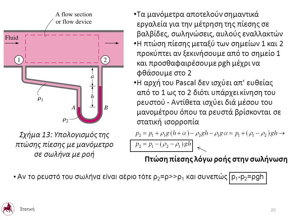 Τα μανόμετρα αποτελούν σημαντικά εργαλεία για την μέτρηση της πίεσης σε βαλβίδες, σωληνώσεις, αυλούς εναλλακτών Η πτώση πίεσης μεταξύ των σημείων 1 και 2 προκύπτει αν ξεκινήσουμε από το σημείο 1 και προσθαφαιρέσουμε ρgh μέχρι να φθάσουμε στο 2 Η αρχή του Pascal δεν ισχύει απ' ευθείας από το 1 ως το 2 διότι υπάρχει κίνηση του ρευστού - Αντίθετα ισχύει διά μέσου του μανομέτρου όπου τα ρευστά βρίσκονται σε στατική ισορροπία Αν το ρευστό του σωλήνα είναι αέριο τότε ρ 2 =ρ>>ρ 1 και συνεπώς p 1 -p 2 =ρgh Πτώση πίεσης λόγω ροής στην σωλήνωση Σχήμα 13: Υπολογισμός της πτώσης πίεσης με μανόμετρο σε σωλήνα με ροή Στατική 20