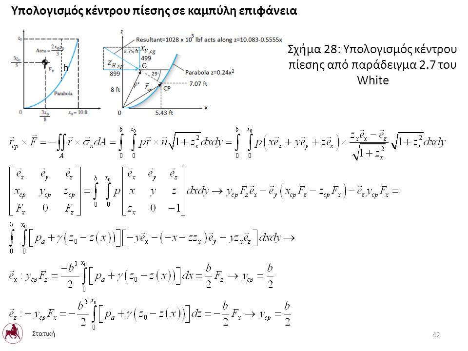hh Υπολογισμός κέντρου πίεσης σε καμπύλη επιφάνεια Σχήμα 28: Υπολογισμός κέντρου πίεσης από παράδειγμα 2.7 του White Στατική 42