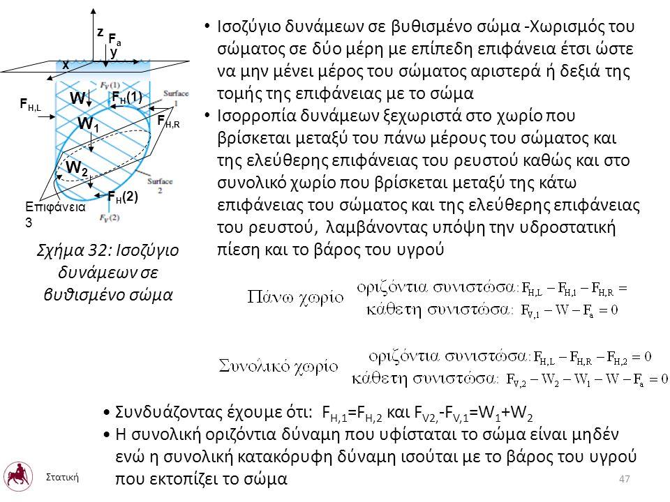 Επιφάνεια 3 x y z W1W1 W2W2 F H (2) F H (1) Ισοζύγιο δυνάμεων σε βυθισμένο σώμα -Χωρισμός του σώματος σε δύο μέρη με επίπεδη επιφάνεια έτσι ώστε να μην μένει μέρος του σώματος αριστερά ή δεξιά της τομής της επιφάνειας με το σώμα Ισορροπία δυνάμεων ξεχωριστά στο χωρίο που βρίσκεται μεταξύ του πάνω μέρους του σώματος και της ελεύθερης επιφάνειας του ρευστού καθώς και στο συνολικό χωρίο που βρίσκεται μεταξύ της κάτω επιφάνειας του σώματος και της ελεύθερης επιφάνειας του ρευστού, λαμβάνοντας υπόψη την υδροστατική πίεση και το βάρος του υγρού Συνδυάζοντας έχουμε ότι: F H,1 =F H,2 και F V2, -F V,1 =W 1 +W 2 Η συνολική οριζόντια δύναμη που υφίσταται το σώμα είναι μηδέν ενώ η συνολική κατακόρυφη δύναμη ισούται με το βάρος του υγρού που εκτοπίζει το σώμα W FH,RFH,R FH,LFH,L FaFa Στατική 47 Σχήμα 32: Ισοζύγιο δυνάμεων σε βυθισμένο σώμα