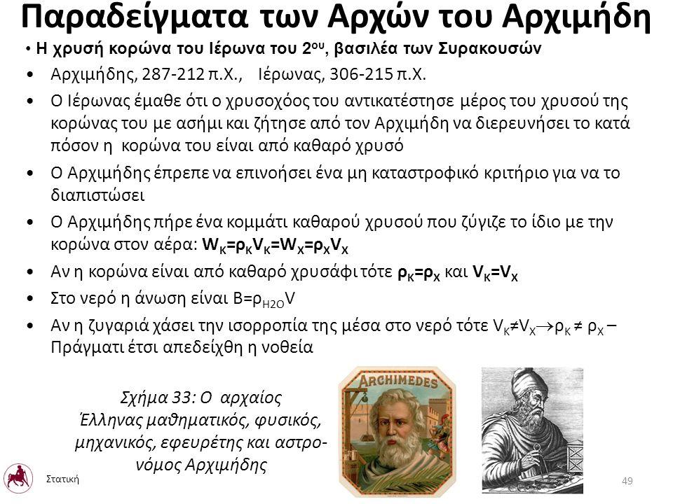 Παραδείγματα των Αρχών του Αρχιμήδη Η χρυσή κορώνα του Ιέρωνα του 2 ου, βασιλέα των Συρακουσών Αρχιμήδης, 287-212 π.Χ., Ιέρωνας, 306-215 π.Χ.