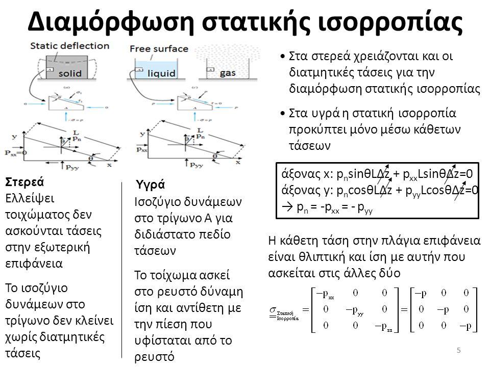 Δυνάμεις σε Ρευστά σε Καθεστώς Στατικής Ισορροπίας Ισοζύγιο δυνάμεων στο τετράεδρο ΟΑΒΓ για Στατική Ισορροπία σε 3 διαστάσεις Για στατική ισορροπία δεν υπάρχουν αδρανειακοί όροι, δηλαδή όροι που σχετίζονται με την επιτάχυνση των σωματιδίων ρευστού, και συνεπώς στο ισοζύγιο δυνάμεων συμμετέχουν μόνο η βαρύτητα και οι επιφανειακές δυνάμεις στις 4 έδρες του τετραέδρου όπου επιβιώνουν μόνο κάθετες θλιπτικές τάσεις, δηλαδή η πίεση 6 Σχήμα 1: Τετράεδρο ΟΑΒΓ για χρησιμοποιούμενο για στατική ισορροπία σε 3 διαστάσεις