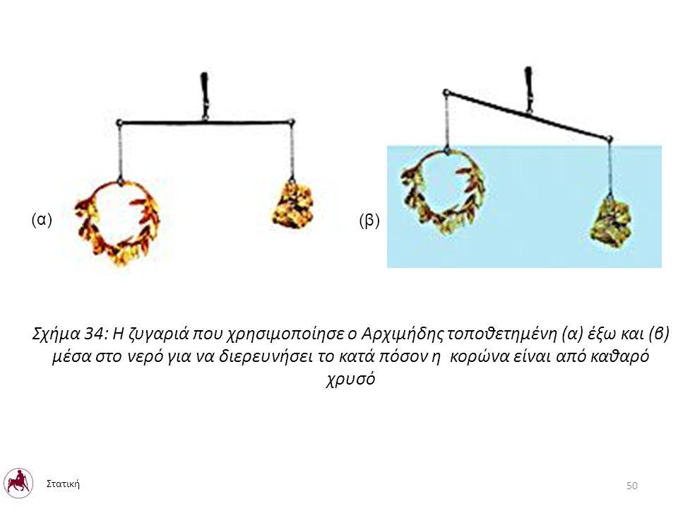 Σχήμα 34: Η ζυγαριά που χρησιμοποίησε ο Αρχιμήδης τοποθετημένη (α) έξω και (β) μέσα στο νερό για να διερευνήσει το κατά πόσον η κορώνα είναι από καθαρό χρυσό (α) (β) Στατική 50