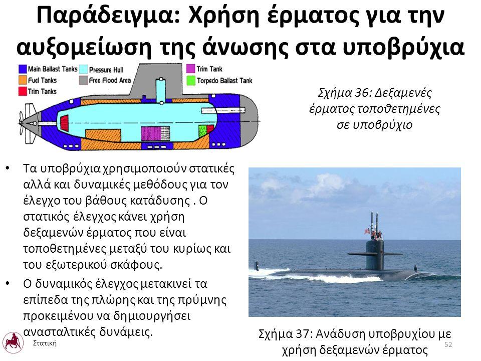 Παράδειγμα: Χρήση έρματος για την αυξομείωση της άνωσης στα υποβρύχια Τα υποβρύχια χρησιμοποιούν στατικές αλλά και δυναμικές μεθόδους για τον έλεγχο του βάθους κατάδυσης.