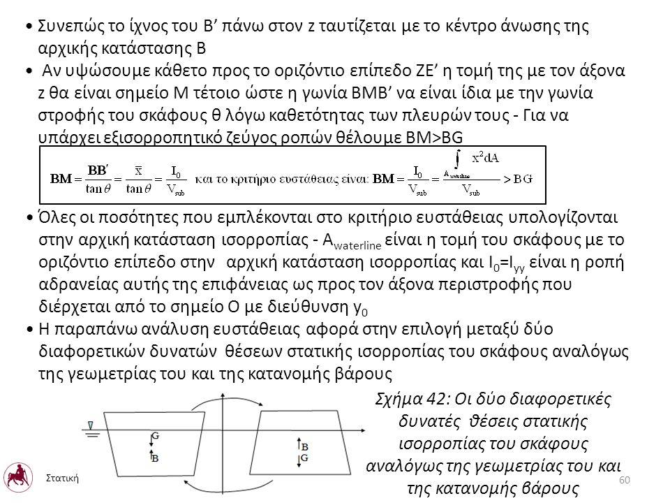 Συνεπώς το ίχνος του Β' πάνω στον z ταυτίζεται με το κέντρο άνωσης της αρχικής κατάστασης Β Αν υψώσουμε κάθετο προς το οριζόντιο επίπεδο ΖE' η τομή της με τον άξονα z θα είναι σημείο Μ τέτοιο ώστε η γωνία ΒΜΒ' να είναι ίδια με την γωνία στροφής του σκάφους θ λόγω καθετότητας των πλευρών τους - Για να υπάρχει εξισορροπητικό ζεύγος ροπών θέλουμε ΒΜ>ΒG Όλες οι ποσότητες που εμπλέκονται στο κριτήριο ευστάθειας υπολογίζονται στην αρχική κατάσταση ισορροπίας - Α waterline είναι η τομή του σκάφους με το οριζόντιο επίπεδο στην αρχική κατάσταση ισορροπίας και Ι 0 =Ι yy είναι η ροπή αδρανείας αυτής της επιφάνειας ως προς τον άξονα περιστροφής που διέρχεται από το σημείο Ο με διεύθυνση y 0 Η παραπάνω ανάλυση ευστάθειας αφορά στην επιλογή μεταξύ δύο διαφορετικών δυνατών θέσεων στατικής ισορροπίας του σκάφους αναλόγως της γεωμετρίας του και της κατανομής βάρους Στατική 60 Σχήμα 42: Οι δύο διαφορετικές δυνατές θέσεις στατικής ισορροπίας του σκάφους αναλόγως της γεωμετρίας του και της κατανομής βάρους