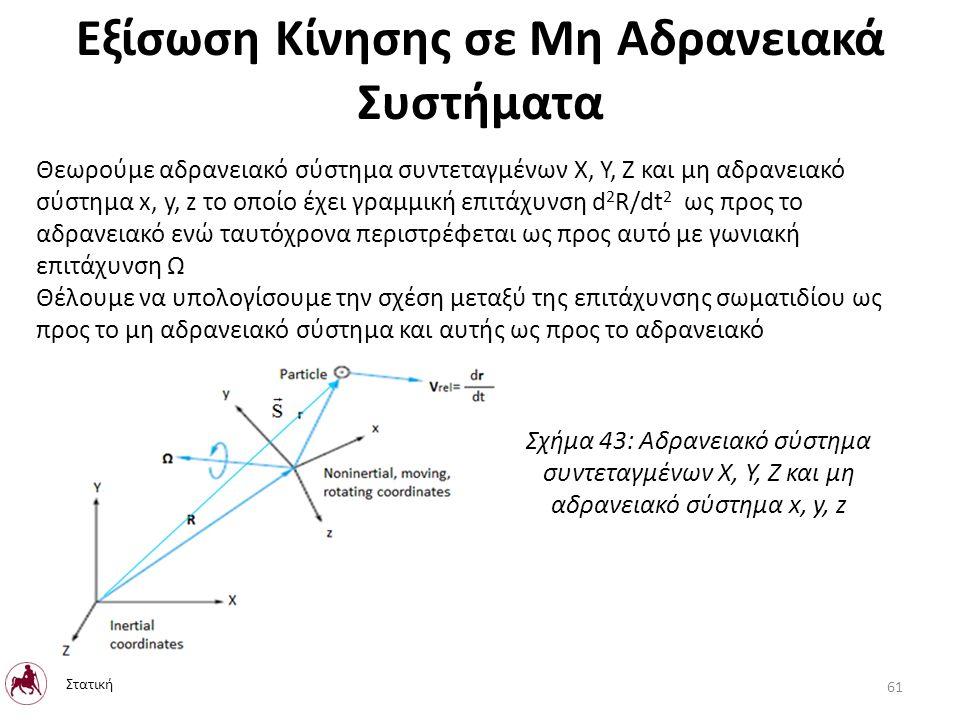 Εξίσωση Κίνησης σε Μη Αδρανειακά Συστήματα Θεωρούμε αδρανειακό σύστημα συντεταγμένων X, Y, Z και μη αδρανειακό σύστημα x, y, z το οποίο έχει γραμμική επιτάχυνση d 2 R/dt 2 ως προς το αδρανειακό ενώ ταυτόχρονα περιστρέφεται ως προς αυτό με γωνιακή επιτάχυνση Ω Θέλουμε να υπολογίσουμε την σχέση μεταξύ της επιτάχυνσης σωματιδίου ως προς το μη αδρανειακό σύστημα και αυτής ως προς το αδρανειακό Σχήμα 43: Αδρανειακό σύστημα συντεταγμένων X, Y, Z και μη αδρανειακό σύστημα x, y, z Στατική 61