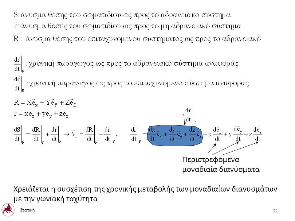 Χρειάζεται η συσχέτιση της χρονικής μεταβολής των μοναδιαίων διανυσμάτων με την γωνιακή ταχύτητα Περιστρεφόμενα μοναδιαία διανύσματα Στατική 62