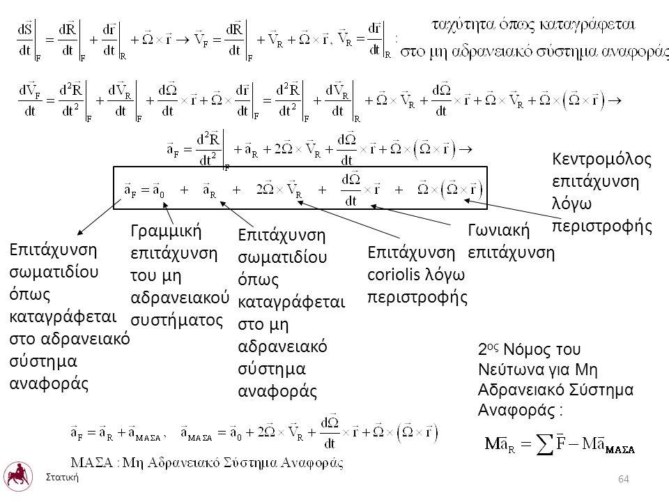 Επιτάχυνση σωματιδίου όπως καταγράφεται στο μη αδρανειακό σύστημα αναφοράς Γραμμική επιτάχυνση του μη αδρανειακού συστήματος Επιτάχυνση σωματιδίου όπως καταγράφεται στο αδρανειακό σύστημα αναφοράς Κεντρομόλος επιτάχυνση λόγω περιστροφής Γωνιακή επιτάχυνση Επιτάχυνση coriolis λόγω περιστροφής 2 ος Νόμος του Νεύτωνα για Μη Αδρανειακό Σύστημα Αναφοράς : Στατική 64
