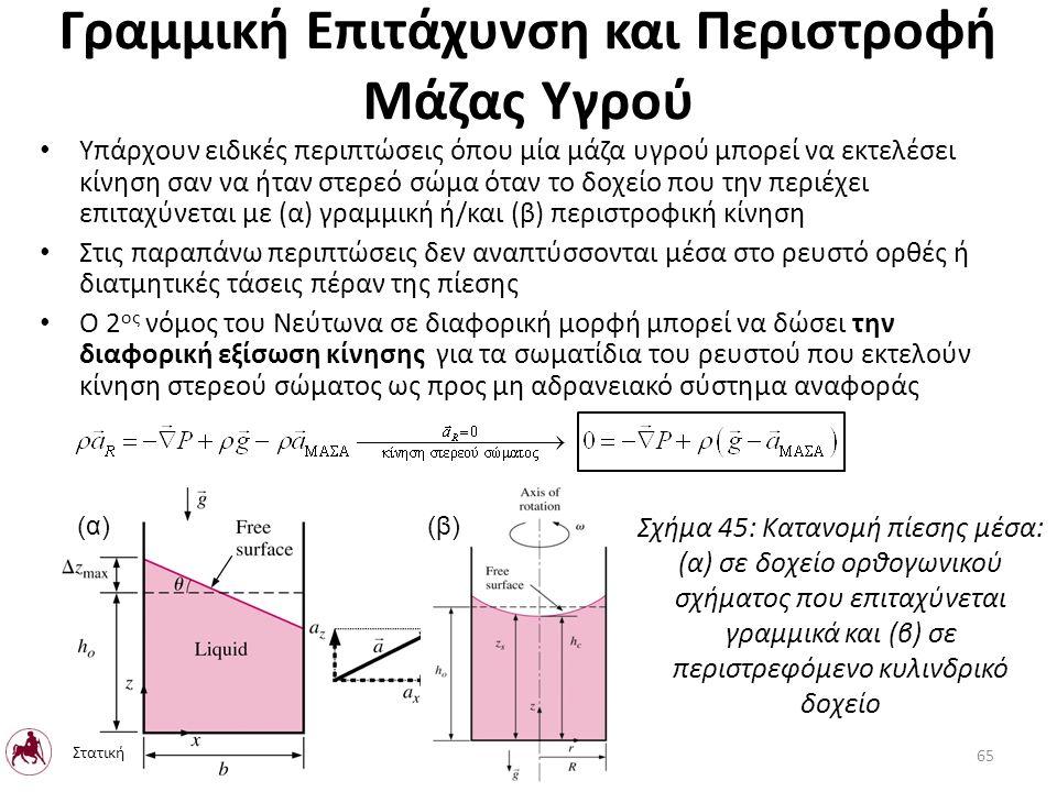 Υπάρχουν ειδικές περιπτώσεις όπου μία μάζα υγρού μπορεί να εκτελέσει κίνηση σαν να ήταν στερεό σώμα όταν το δοχείο που την περιέχει επιταχύνεται με (α) γραμμική ή/και (β) περιστροφική κίνηση Στις παραπάνω περιπτώσεις δεν αναπτύσσονται μέσα στο ρευστό ορθές ή διατμητικές τάσεις πέραν της πίεσης Ο 2 ος νόμος του Νεύτωνα σε διαφορική μορφή μπορεί να δώσει την διαφορική εξίσωση κίνησης για τα σωματίδια του ρευστού που εκτελούν κίνηση στερεού σώματος ως προς μη αδρανειακό σύστημα αναφοράς Γραμμική Επιτάχυνση και Περιστροφή Μάζας Υγρού Σχήμα 45: Κατανομή πίεσης μέσα: (α) σε δοχείο ορθογωνικού σχήματος που επιταχύνεται γραμμικά και (β) σε περιστρεφόμενο κυλινδρικό δοχείο Στατική 65 (α)(β)