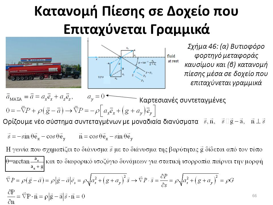 Κατανομή Πίεσης σε Δοχείο που Επιταχύνεται Γραμμικά Καρτεσιανές συντεταγμένες Ορίζουμε νέο σύστημα συντεταγμένων με μοναδιαία διανύσματα Σχήμα 46: (α) Βυτιοφόρο φορτηγό μεταφοράς καυσίμου και (β) κατανομή πίεσης μέσα σε δοχείο που επιταχύνεται γραμμικά 66