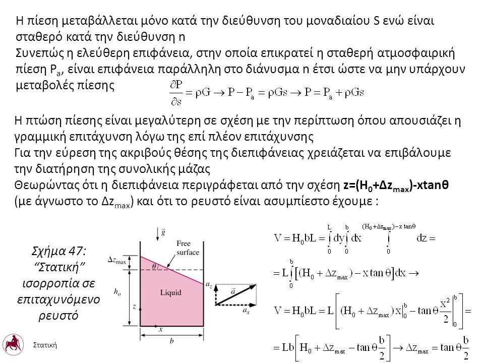 Η πίεση μεταβάλλεται μόνο κατά την διεύθυνση του μοναδιαίου S ενώ είναι σταθερό κατά την διεύθυνση n Συνεπώς η ελεύθερη επιφάνεια, στην οποία επικρατεί η σταθερή ατμοσφαιρική πίεση P a, είναι επιφάνεια παράλληλη στο διάνυσμα n έτσι ώστε να μην υπάρχουν μεταβολές πίεσης Η πτώση πίεσης είναι μεγαλύτερη σε σχέση με την περίπτωση όπου απουσιάζει η γραμμική επιτάχυνση λόγω της επί πλέον επιτάχυνσης Για την εύρεση της ακριβούς θέσης της διεπιφάνειας χρειάζεται να επιβάλουμε την διατήρηση της συνολικής μάζας Θεωρώντας ότι η διεπιφάνεια περιγράφεται από την σχέση z=(H 0 +Δz max )-xtanθ (με άγνωστο το Δz max ) και ότι το ρευστό είναι ασυμπίεστο έχουμε : Σχήμα 47: Στατική ισορροπία σε επιταχυνόμενο ρευστό Στατική