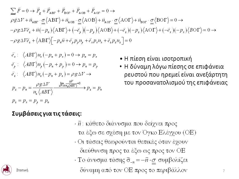 dA p Στοιχειώδης όγκος dV=hdA p Οριζόντια Προβολή επιφάνειας Όγκος κατακόρυφα υπερκείμενου ρευστού δίνει την κατακόρυφη συνιστώσα της δύναμης λόγω πίεσης dAdA h Κεκλιμένη επίπεδη επιφάνεια dA z p=p 0 +γh p0p0 Όγκος υπερκείμενου ρευστού Σχήμα 26: Δύναμη λόγω στατικής πίεσης σε βυθισμένη επίπεδη επιφάνεια Στατική 38