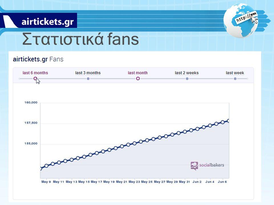 Στατιστικά fans