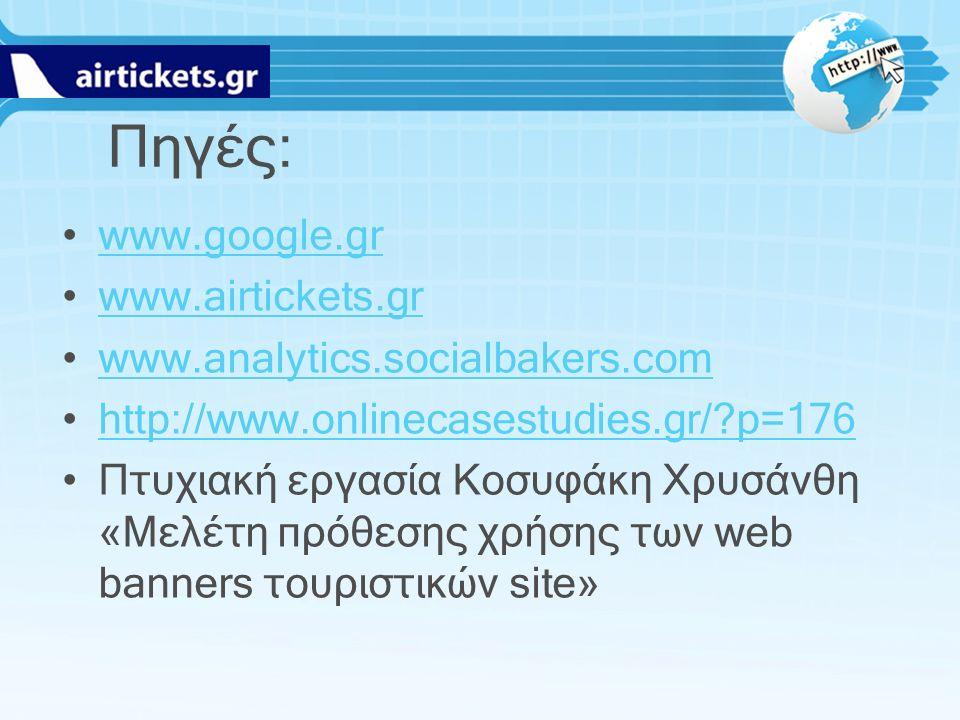 Πηγές: www.google.gr www.airtickets.gr www.analytics.socialbakers.com http://www.onlinecasestudies.gr/ p=176 Πτυχιακή εργασία Κοσυφάκη Χρυσάνθη «Μελέτη πρόθεσης χρήσης των web banners τουριστικών site»