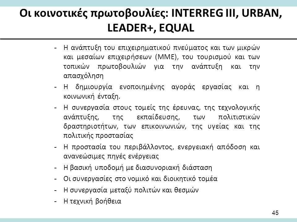 Οι κοινοτικές πρωτοβουλίες: INTERREG III, URBAN, LEADER+, EQUAL -Η ανάπτυξη του επιχειρηματικού πνεύματος και των μικρών και μεσαίων επιχειρήσεων (ΜΜΕ), του τουρισμού και των τοπικών πρωτοβουλιών για την ανάπτυξη και την απασχόληση -Η δημιουργία ενοποιημένης αγοράς εργασίας και η κοινωνική ένταξη.