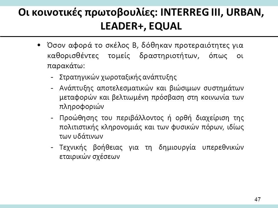Οι κοινοτικές πρωτοβουλίες: INTERREG III, URBAN, LEADER+, EQUAL Όσον αφορά το σκέλος Β, δόθηκαν προτεραιότητες για καθορισθέντες τομείς δραστηριοτήτων, όπως οι παρακάτω: -Στρατηγικών χωροταξικής ανάπτυξης -Ανάπτυξης αποτελεσματικών και βιώσιμων συστημάτων μεταφορών και βελτιωμένη πρόσβαση στη κοινωνία των πληροφοριών -Προώθησης του περιβάλλοντος ή ορθή διαχείριση της πολιτιστικής κληρονομιάς και των φυσικών πόρων, ιδίως των υδάτινων -Τεχνικής βοήθειας για τη δημιουργία υπερεθνικών εταιρικών σχέσεων 47