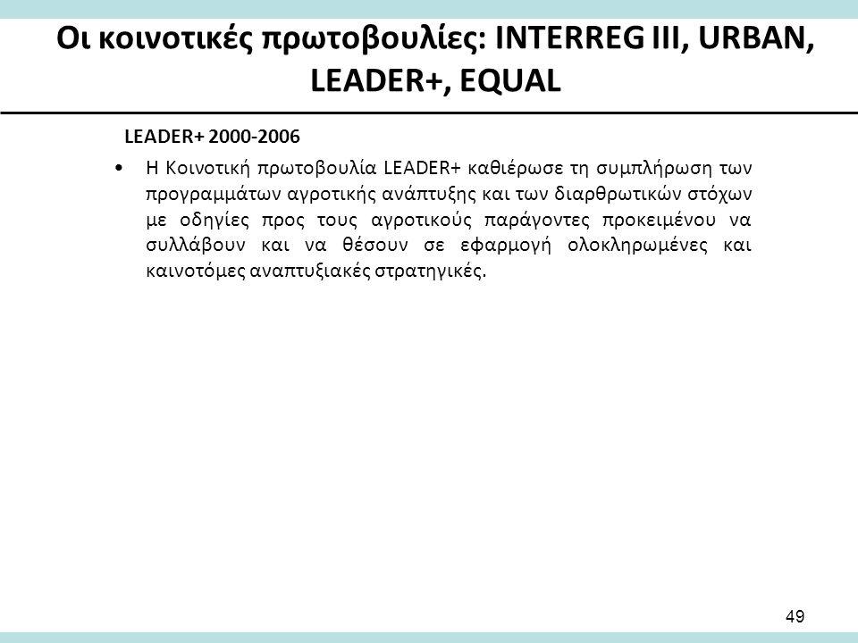 Οι κοινοτικές πρωτοβουλίες: INTERREG III, URBAN, LEADER+, EQUAL LEADER+ 2000-2006 Η Κοινοτική πρωτοβουλία LEADER+ καθιέρωσε τη συμπλήρωση των προγραμμάτων αγροτικής ανάπτυξης και των διαρθρωτικών στόχων με οδηγίες προς τους αγροτικούς παράγοντες προκειμένου να συλλάβουν και να θέσουν σε εφαρμογή ολοκληρωμένες και καινοτόμες αναπτυξιακές στρατηγικές.