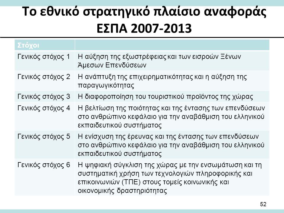 Στόχοι Γενικός στόχος 1Η αύξηση της εξωστρέφειας και των εισροών Ξένων Άμεσων Επενδύσεων Γενικός στόχος 2Η ανάπτυξη της επιχειρηματικότητας και η αύξηση της παραγωγικότητας Γενικός στόχος 3Η διαφοροποίηση του τουριστικού προϊόντος της χώρας Γενικός στόχος 4Η βελτίωση της ποιότητας και της έντασης των επενδύσεων στο ανθρώπινο κεφάλαιο για την αναβάθμιση του ελληνικού εκπαιδευτικού συστήματος Γενικός στόχος 5Η ενίσχυση της έρευνας και της έντασης των επενδύσεων στο ανθρώπινο κεφάλαιο για την αναβάθμιση του ελληνικού εκπαιδευτικού συστήματος Γενικός στόχος 6Η ψηφιακή σύγκλιση της χώρας με την ενσωμάτωση και τη συστηματική χρήση των τεχνολογιών πληροφορικής και επικοινωνιών (ΤΠΕ) στους τομείς κοινωνικής και οικονομικής δραστηριότητας 52 Το εθνικό στρατηγικό πλαίσιο αναφοράς ΕΣΠΑ 2007-2013
