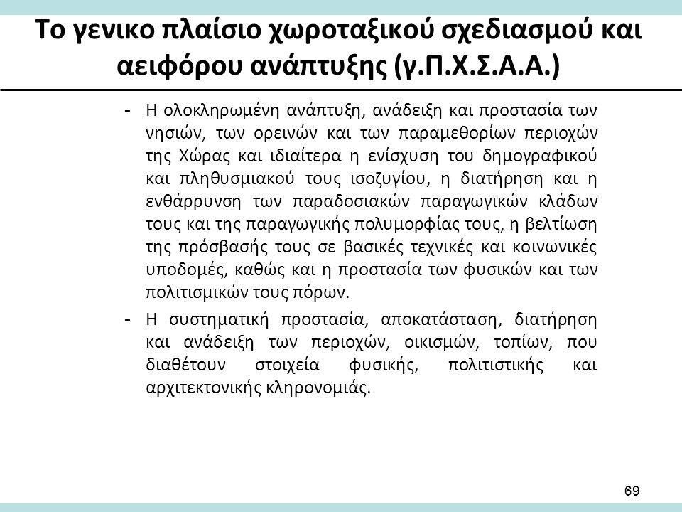 Το γενικο πλαίσιο χωροταξικού σχεδιασμού και αειφόρου ανάπτυξης (γ.Π.Χ.Σ.Α.Α.) -Η ολοκληρωμένη ανάπτυξη, ανάδειξη και προστασία των νησιών, των ορεινών και των παραμεθορίων περιοχών της Χώρας και ιδιαίτερα η ενίσχυση του δημογραφικού και πληθυσμιακού τους ισοζυγίου, η διατήρηση και η ενθάρρυνση των παραδοσιακών παραγωγικών κλάδων τους και της παραγωγικής πολυμορφίας τους, η βελτίωση της πρόσβασής τους σε βασικές τεχνικές και κοινωνικές υποδομές, καθώς και η προστασία των φυσικών και των πολιτισμικών τους πόρων.