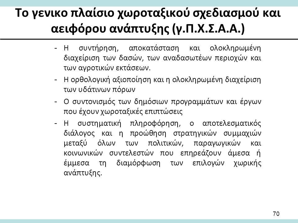 Το γενικο πλαίσιο χωροταξικού σχεδιασμού και αειφόρου ανάπτυξης (γ.Π.Χ.Σ.Α.Α.) -Η συντήρηση, αποκατάσταση και ολοκληρωμένη διαχείριση των δασών, των αναδασωτέων περιοχών και των αγροτικών εκτάσεων.