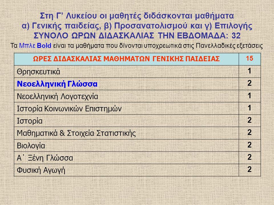 ΜΑΘΗΜΑΤΑ ΟΜΑΔΩΝ ΠΡΟΣΑΝΑΤΟΛΙΣΜΟΥ ΣΥΝΟΛΟ ΩΡΩΝ ΔΙΔΑΣΚΑΛΙΑΣ ΤΗΝ ΕΒΔΟΜΑΔΑ: 15 (α) Ανθρωπιστικές Σπουδές Αρχαία Ελληνικά 5 Ιστορία 3 Λατινικά 3 Νεοελληνική Λογοτεχνία* 2 Κοινωνιολογία* 2 * δεν δίνονται σε πανελλαδικό επίπεδο