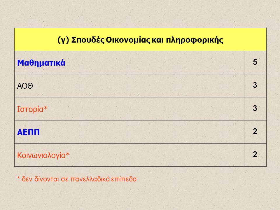 (γ) Σπουδές Οικονομίας και πληροφορικής Μαθηματικά 5 ΑΟΘ 3 Ιστορία* 3 ΑΕΠΠ 2 Κοινωνιολογία* 2 * δεν δίνονται σε πανελλαδικό επίπεδο