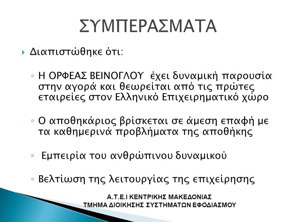 Διαπιστώθηκε ότι: ◦ Η ΟΡΦΕΑΣ ΒΕΙΝΟΓΛΟΥ έχει δυναμική παρουσία στην αγορά και θεωρείται από τις πρώτες εταιρείες στον Ελληνικό Επιχειρηματικό χώρο ◦ Ο αποθηκάριος βρίσκεται σε άμεση επαφή με τα καθημερινά προβλήματα της αποθήκης ◦ Εμπειρία του ανθρώπινου δυναμικού ◦ Βελτίωση της λειτουργίας της επιχείρησης Α.