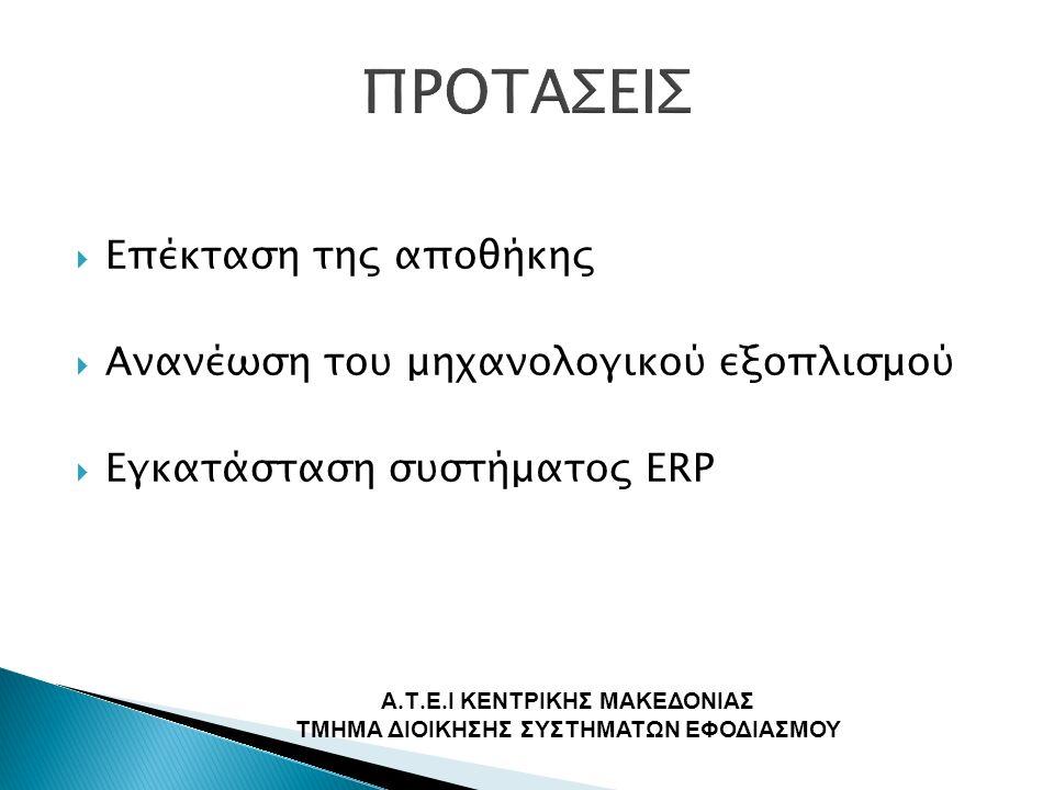  Επέκταση της αποθήκης  Ανανέωση του μηχανολογικού εξοπλισμού  Εγκατάσταση συστήματος ERP Α.