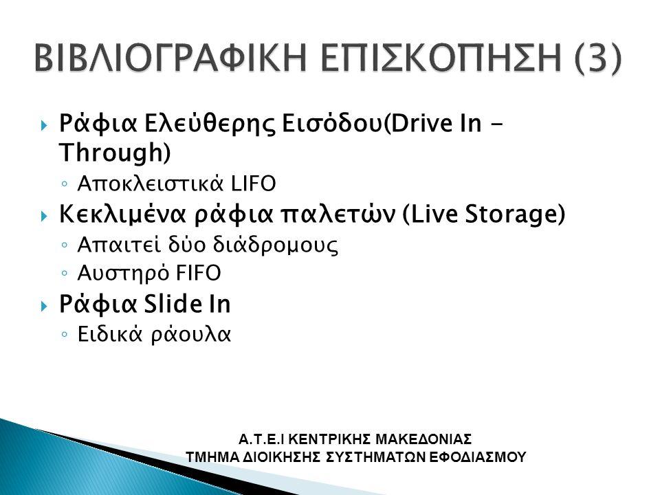  Ράφια Ελεύθερης Εισόδου(Drive In - Through) ◦ Αποκλειστικά LIFO  Κεκλιμένα ράφια παλετών (Live Storage) ◦ Απαιτεί δύο διάδρομους ◦ Aυστηρό FIFO  Ράφια Slide In ◦ Ειδικά ράουλα Α.