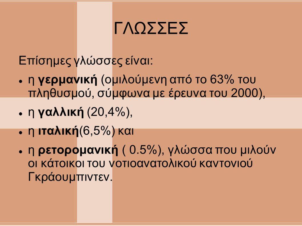 ΓΛΩΣΣΕΣ Επίσημες γλώσσες είναι: η γερμανική (ομιλούμενη από το 63% του πληθυσμού, σύμφωνα με έρευνα του 2000), η γαλλική (20,4%), η ιταλική(6,5%) και η ρετορομανική ( 0.5%), γλώσσα που μιλούν οι κάτοικοι του νοτιοανατολικού καντονιού Γκράουμπιντεν.