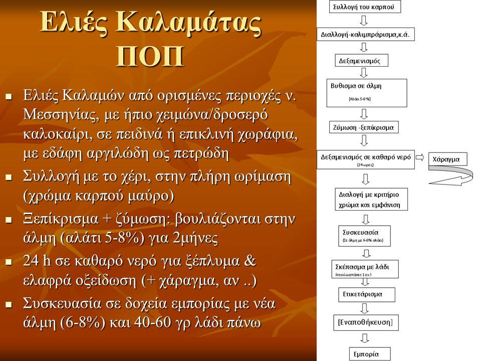 Ελιές Καλαμάτας ΠΟΠ Ελιές Καλαμών από ορισμένες περιοχές ν.