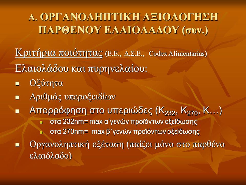 Α. ΟΡΓΑΝΟΛΗΠΤΙΚΗ ΑΞΙΟΛΟΓΗΣΗ ΠΑΡΘΕΝΟΥ ΕΛΑΙΟΛΑΔΟΥ (συν.) Κριτήρια ποιότητας (Ε.Ε., Δ.Σ.Ε., Codex Alimentarius) Ελαιολάδου και πυρηνελαίου: Οξύτητα Οξύτη