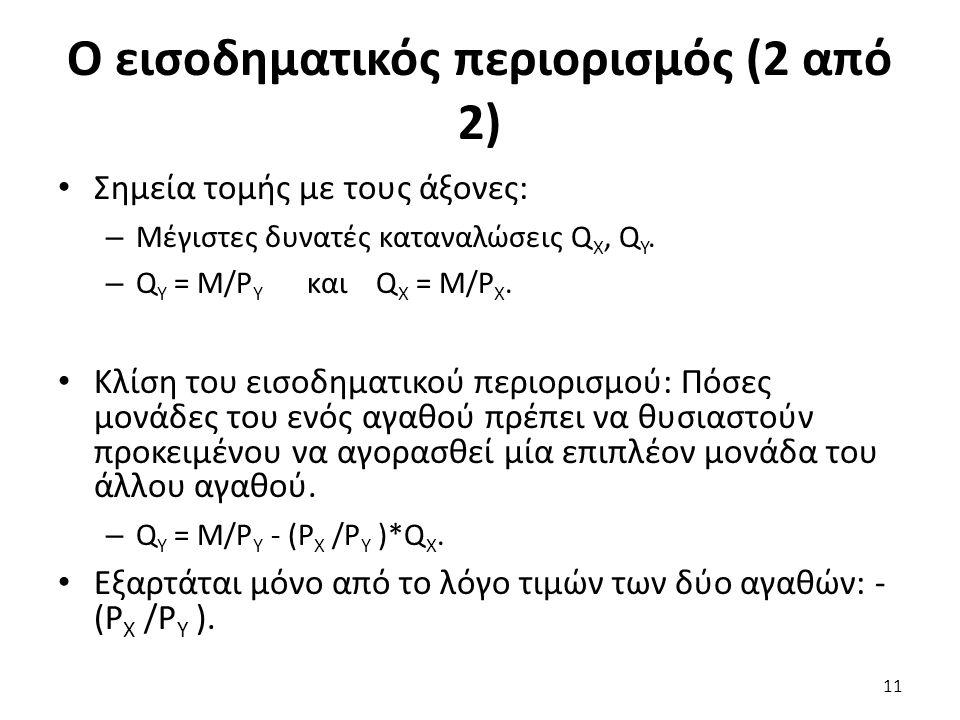 Ο εισοδηματικός περιορισμός (2 από 2) Σημεία τομής με τους άξονες: – Μέγιστες δυνατές καταναλώσεις Q X, Q Y.