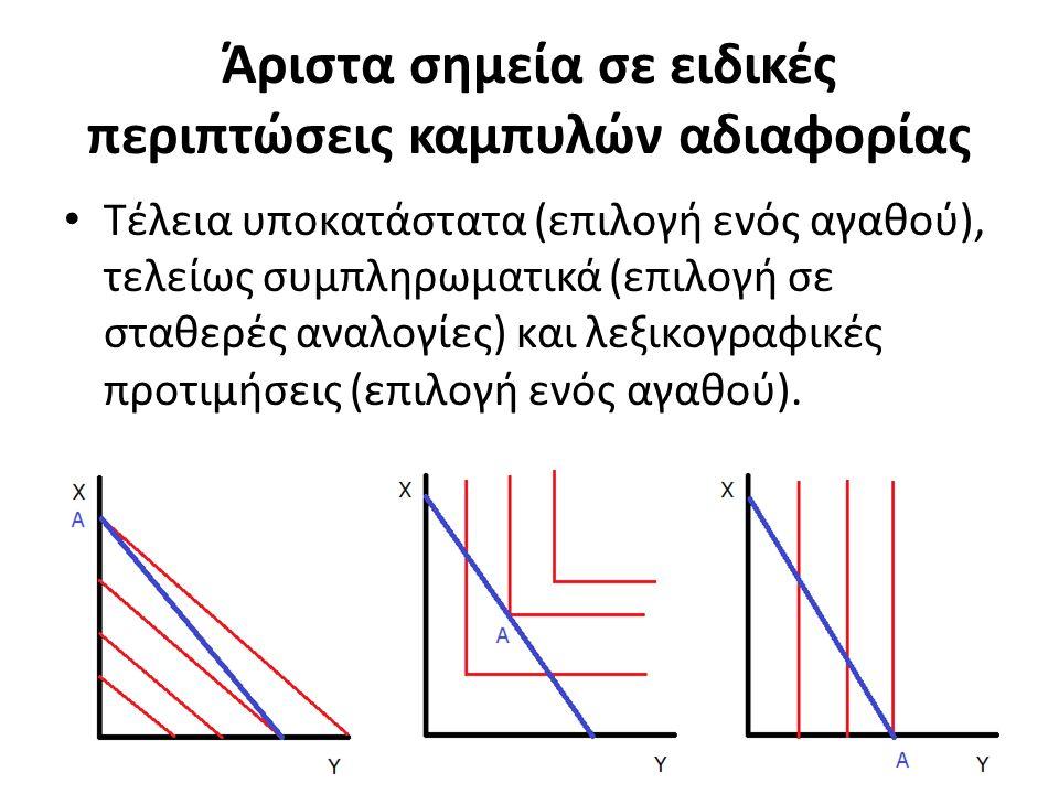 Άριστα σημεία σε ειδικές περιπτώσεις καμπυλών αδιαφορίας Τέλεια υποκατάστατα (επιλογή ενός αγαθού), τελείως συμπληρωματικά (επιλογή σε σταθερές αναλογίες) και λεξικογραφικές προτιμήσεις (επιλογή ενός αγαθού).