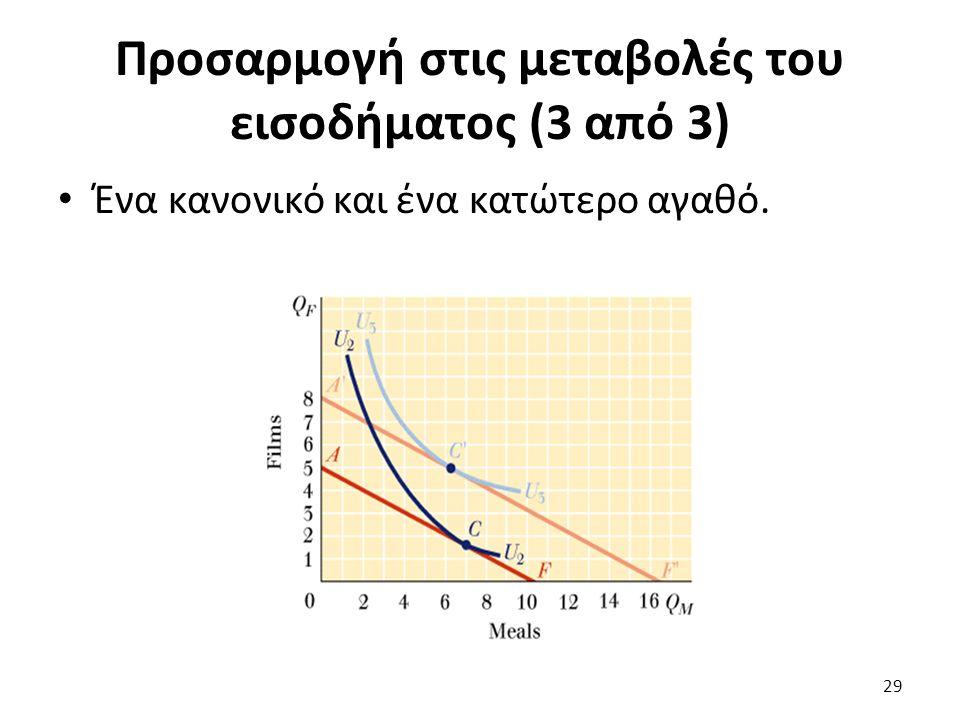 Προσαρμογή στις μεταβολές του εισοδήματος (3 από 3) Ένα κανονικό και ένα κατώτερο αγαθό. 29