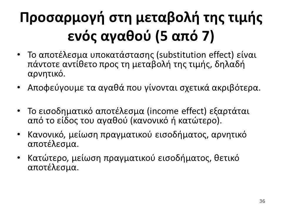 Προσαρμογή στη μεταβολή της τιμής ενός αγαθού (5 από 7) Το αποτέλεσμα υποκατάστασης (substitution effect) είναι πάντοτε αντίθετο προς τη μεταβολή της τιμής, δηλαδή αρνητικό.