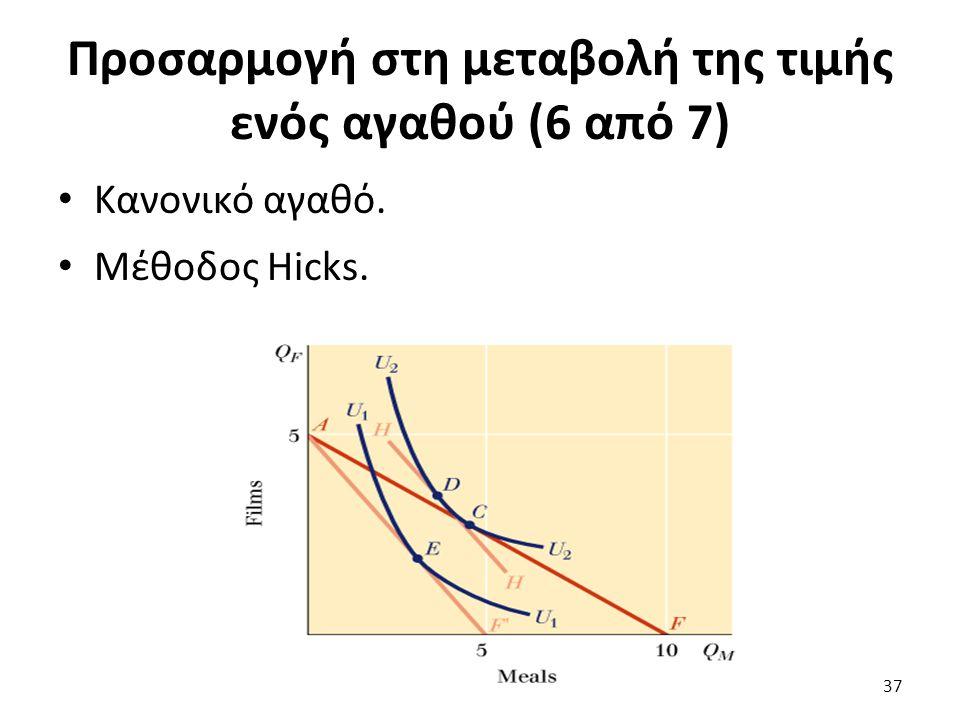 Προσαρμογή στη μεταβολή της τιμής ενός αγαθού (6 από 7) Κανονικό αγαθό. Μέθοδος Hicks. 37