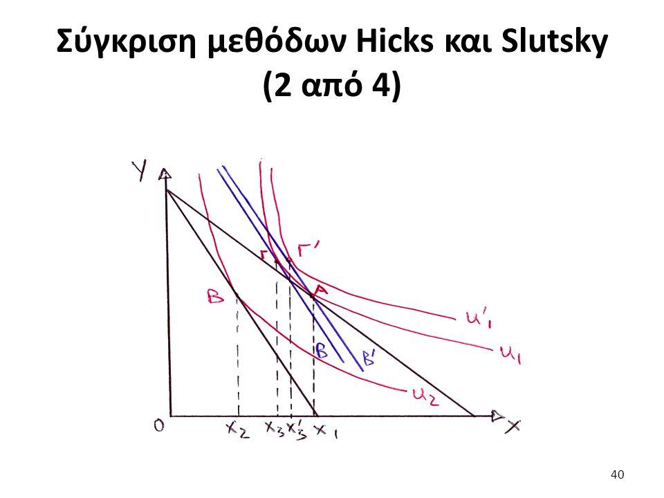Σύγκριση μεθόδων Hicks και Slutsky (2 από 4) 40
