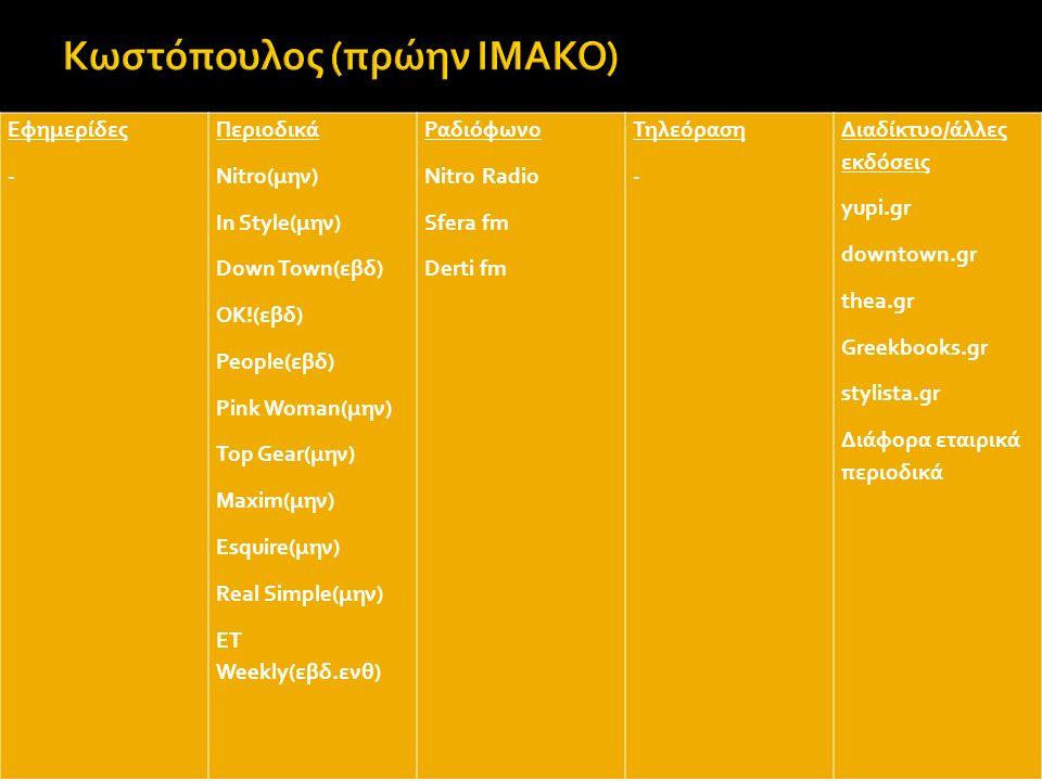 Εφημερίδες - Περιοδικά Nitro(μην) In Style(μην) Down Town(εβδ) OK!(εβδ) People(εβδ) Pink Woman(μην) Top Gear(μην) Maxim(μην) Esquire(μην) Real Simple(μην) ET Weekly(εβδ.ενθ) Ραδιόφωνο Nitro Radio Sfera fm Derti fm Τηλεόραση - Διαδίκτυο/άλλες εκδόσεις yupi.gr downtown.gr thea.gr Greekbooks.gr stylista.gr Διάφορα εταιρικά περιοδικά