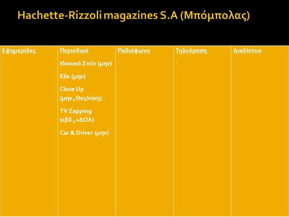 Εφημερίδες - Περιοδικά Ιδανικό Σπίτι (μην) Elle (μην) Close Up (μην.,Θες/νίκη) TV Zapping (εβδ.,+ΔΟΛ) Car & Driver (μην) Ραδιόφωνο - Τηλεόραση - Διαδίκτυο -