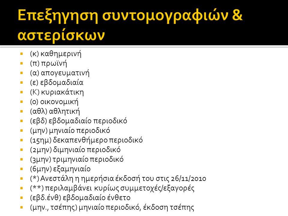  (κ) καθημερινή  (π) πρωϊνή  (α) απογευματινή  (ε) εβδομαδιαία  (Κ) κυριακάτικη  (ο) οικονομική  (αθλ) αθλητική  (εβδ) εβδομαδιαίο περιοδικό  (μην) μηνιαίο περιοδικό  (15ημ) δεκαπενθήμερο περιοδικό  (2μην) διμηνιαίο περιοδικό  (3μην) τριμηνιαίο περιοδικό  (6μην) εξαμηνιαίο  (*) Ανεστάλη η ημερήσια έκδοσή του στις 26/11/2010  (**) περιλαμβάνει κυρίως συμμετοχές/εξαγορές  (εβδ.ένθ) εβδομαδιαίο ένθετο  (μην., τσέπης) μηνιαίο περιοδικό, έκδοση τσέπης