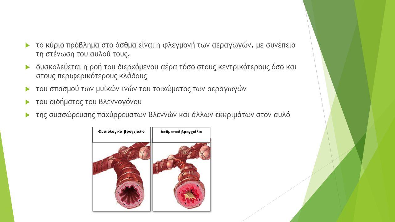  το κύριο πρόβλημα στο άσθμα είναι η φλεγμονή των αεραγωγών, με συνέπεια τη στένωση του αυλού τους,  δυσκολεύεται η ροή του διερχόμενου αέρα τόσο στους κεντρικότερους όσο και στους περιφερικότερους κλάδους  του σπασμού των μυϊκών ινών του τοιχώματος των αεραγωγών  του οιδήματος του βλεννογόνου  της συσσώρευσης παχύρρευστων βλεννών και άλλων εκκριμάτων στον αυλό