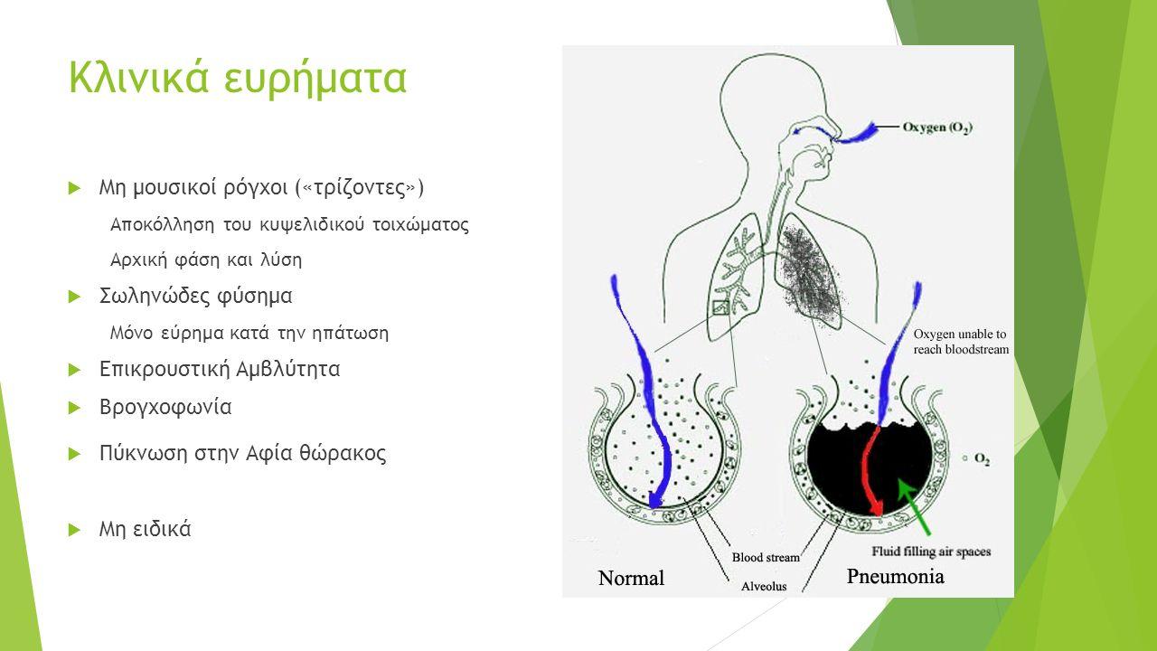 Κλινικά ευρήματα  Μη μουσικοί ρόγχοι («τρίζοντες») Αποκόλληση του κυψελιδικού τοιχώματος Αρχική φάση και λύση  Σωληνώδες φύσημα Μόνο εύρημα κατά την ηπάτωση  Επικρουστική Αμβλύτητα  Βρογχοφωνία  Πύκνωση στην Αφία θώρακος  Μη ειδικά