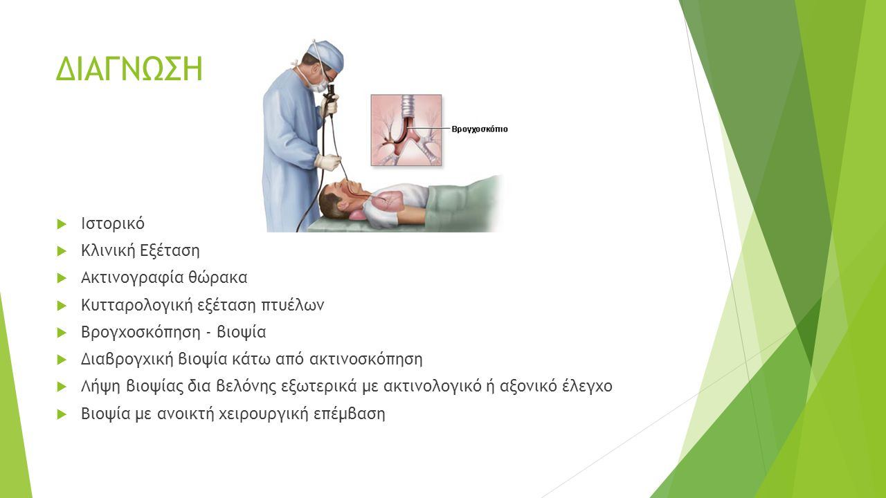 ΔΙΑΓΝΩΣΗ  Ιστορικό  Κλινική Εξέταση  Ακτινογραφία θώρακα  Κυτταρολογική εξέταση πτυέλων  Βρογχοσκόπηση - βιοψία  Διαβρογχική βιοψία κάτω από ακτινοσκόπηση  Λήψη βιοψίας δια βελόνης εξωτερικά με ακτινολογικό ή αξονικό έλεγχο  Βιοψία με ανοικτή χειρουργική επέμβαση
