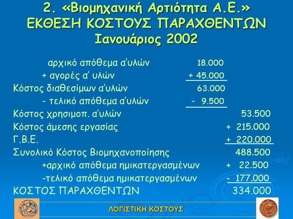 ΛΟΓΙΣΤΙΚΗ ΚΟΣΤΟΥΣ 2. «Βιομηχανική Αρτιότητα Α.Ε.» ΕΚΘΕΣΗ ΚΟΣΤΟΥΣ ΠΑΡΑΧΘΕΝΤΩΝ Ιανουάριος 2002 αρχικό απόθεμα α'υλών 18.000 + αγορές α' υλών+ 45.000 Κόσ