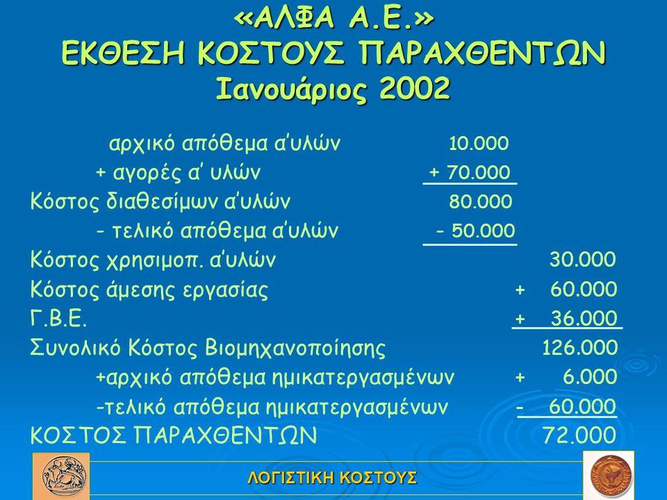 ΛΟΓΙΣΤΙΚΗ ΚΟΣΤΟΥΣ «ΑΛΦΑ Α.Ε.» ΕΚΘΕΣΗ ΚΟΣΤΟΥΣ ΠΑΡΑΧΘΕΝΤΩΝ Ιανουάριος 2002 αρχικό απόθεμα α'υλών 10.000 + αγορές α' υλών+ 70.000 Κόστος διαθεσίμων α'υλών 80.000 - τελικό απόθεμα α'υλών - 50.000 Κόστος χρησιμοπ.