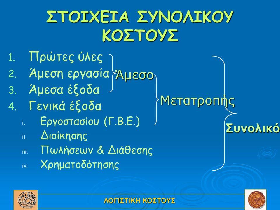 ΛΟΓΙΣΤΙΚΗ ΚΟΣΤΟΥΣ ΣΤΟΙΧΕΙΑ ΣΥΝΟΛΙΚΟΥ ΚΟΣΤΟΥΣ 1. 1. Πρώτες ύλες 2. 2. Άμεση εργασία 3. 3. Άμεσα έξοδα 4. 4. Γενικά έξοδα i. i. Εργοστασίου (Γ.Β.Ε.) ii.