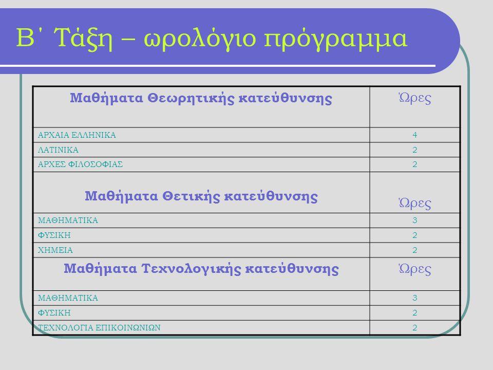 Β΄ Τάξη – ωρολόγιο πρόγραμμα Μαθήματα επιλογής (δίωρα) 1.