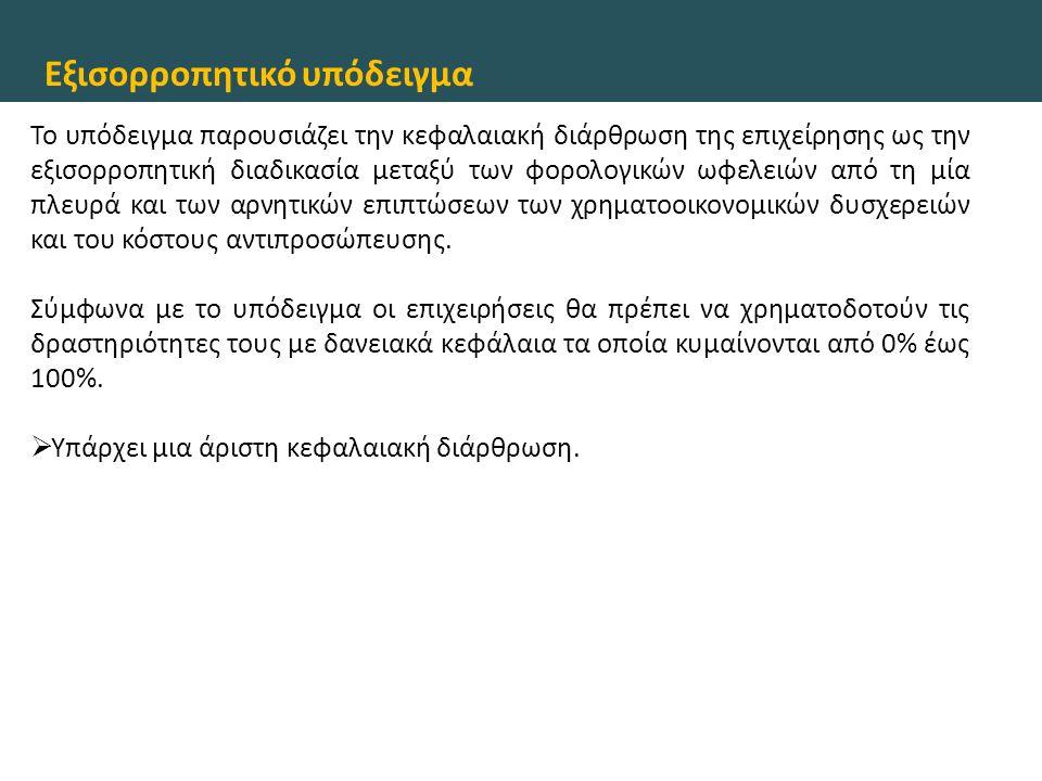 Εξισορροπητικό υπόδειγμα Το υπόδειγμα παρουσιάζει την κεφαλαιακή διάρθρωση της επιχείρησης ως την εξισορροπητική διαδικασία μεταξύ των φορολογικών ωφε