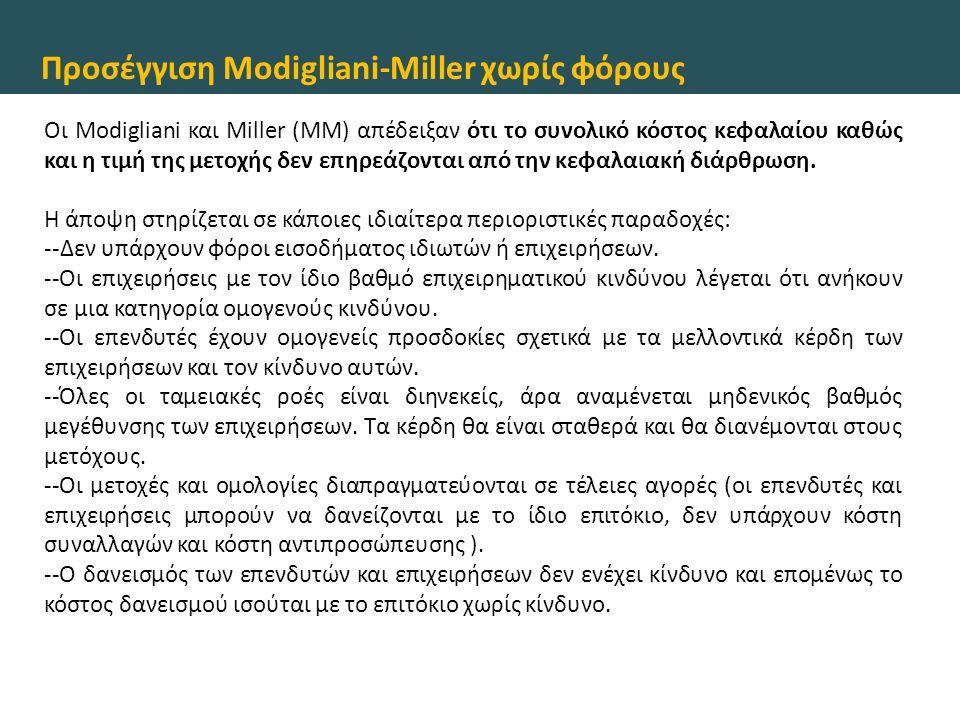 Προσέγγιση Modigliani-Miller χωρίς φόρους Σύμφωνα με τους Modigliani και Miller (MM), η αύξηση της χρησιμοποίησης δανειακών κεφαλαίων οδηγεί στην αύξηση των κερδών και μερισμάτων ανά μετοχή.
