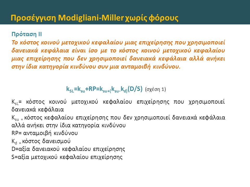 Προσέγγιση Modigliani-Miller χωρίς φόρους Πρόταση II Το συνολικό κόστος κεφαλαίου της επιχείρησης δίνεται: WACC= W d k d (1-t c) +W S k SL άρα WACC= (D/V) k d (1-t c) +(S/V)k SL λόγω μη φόρων και της σχέσης 1 WACC= ( D/V)k d +(S/V)k SU + (S/V)(k su- k d) (D/S) επομένως WACC= ( D/V)k d +(S/V)k SU + ( D/V)k Su – (D/V)k d άρα WACC= k Su